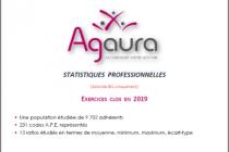 recueil_statistique_BIC_2019_360x254.png